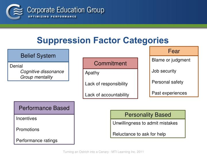 Suppression Factor Categories