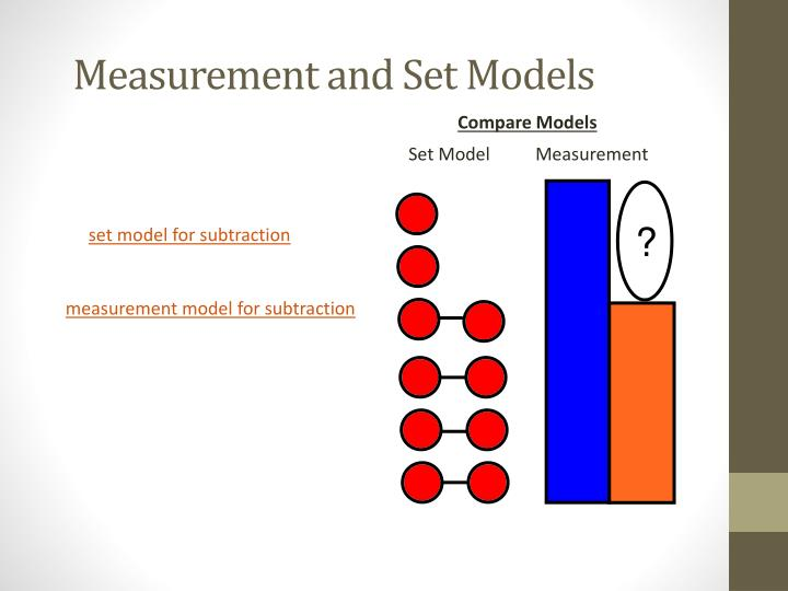 Measurement and Set Models