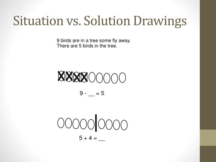 Situation vs. Solution Drawings