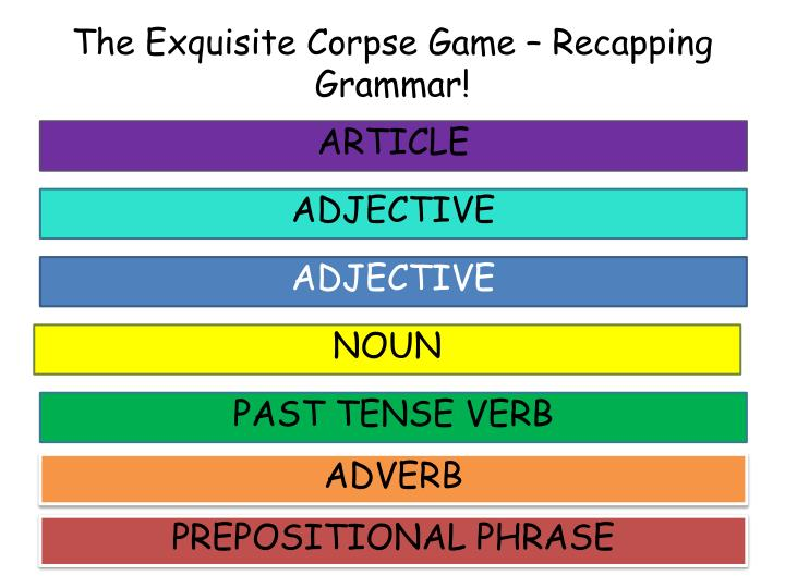 The exquisite corpse game recapping grammar