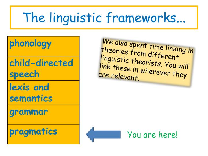 The linguistic frameworks...