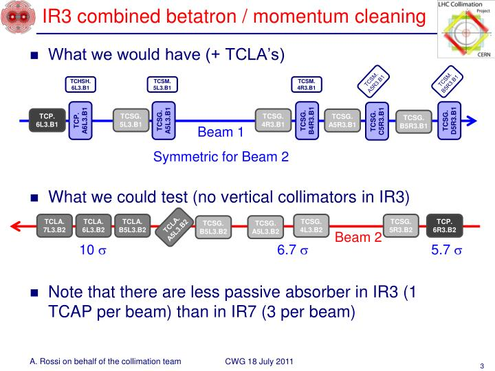 IR3 combined betatron / momentum cleaning