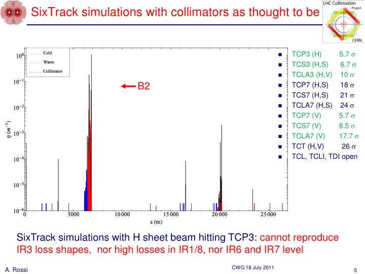 SixTrack simulations with collimators as thought to be