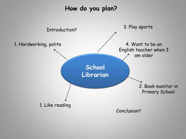 How do you plan?