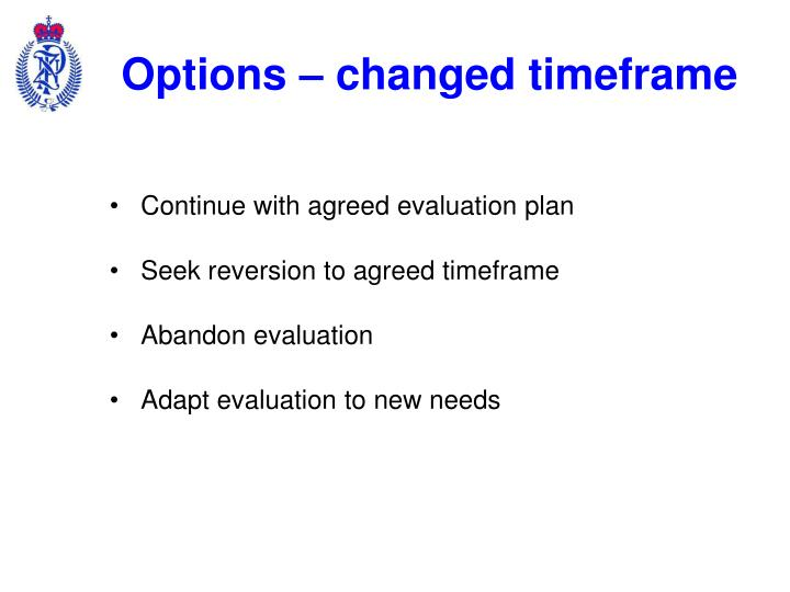 Options – changed timeframe