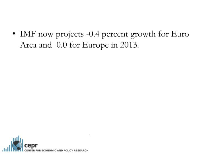 IMF now projects -