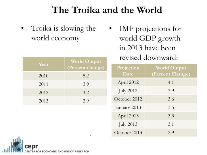The Troika and the World