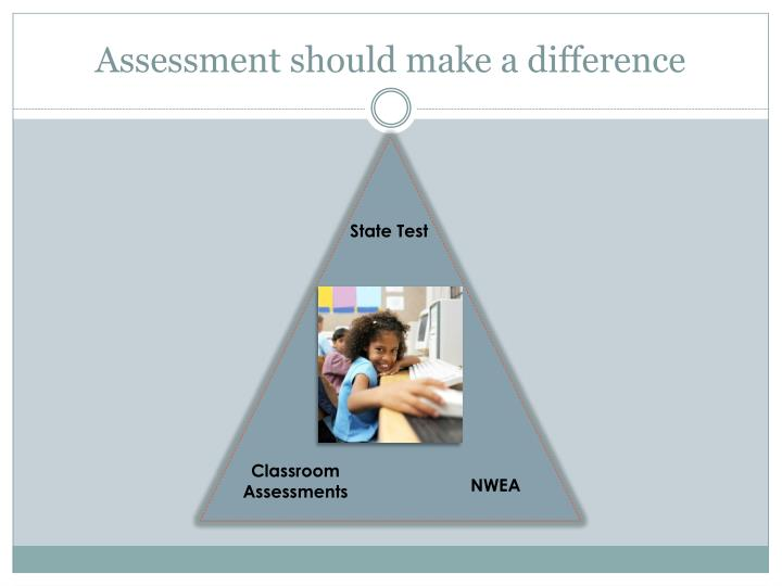 Assessment should make a difference