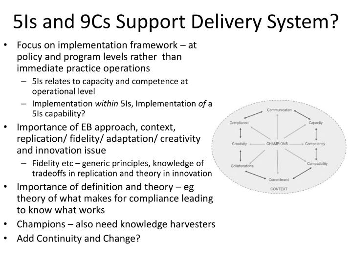 5Is and 9Cs Support Delivery System?