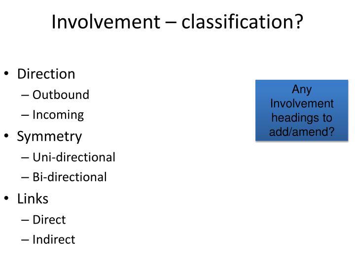 Involvement – classification?