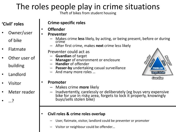 The roles people play in crime situations