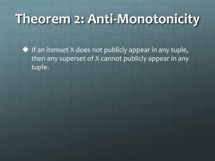 Theorem 2: Anti-Monotonicity