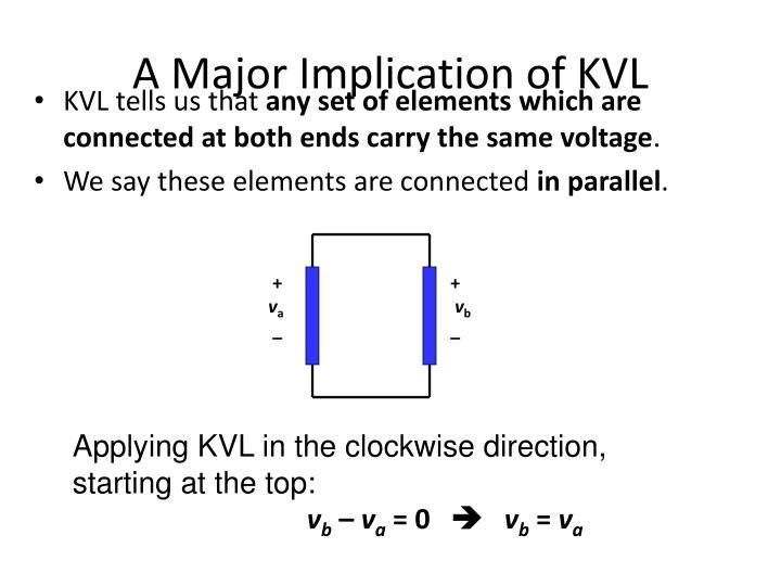 A Major Implication of KVL