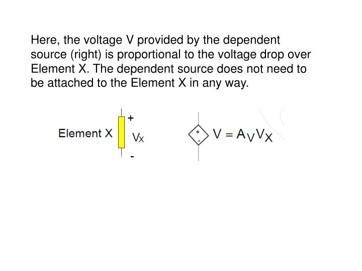 Here, the voltage V provided by the dependent source (right) is proportional to the voltage drop over Element X. The dependent source does not need to be attached to the Element X in any way.