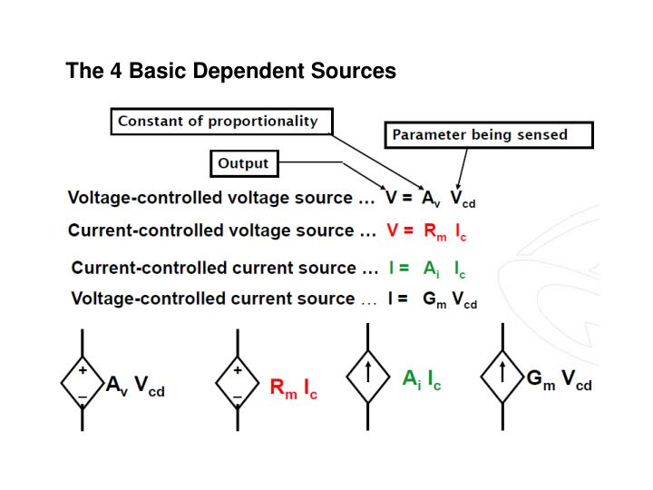The 4 Basic Dependent Sources