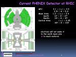 current phenix detector at rhic