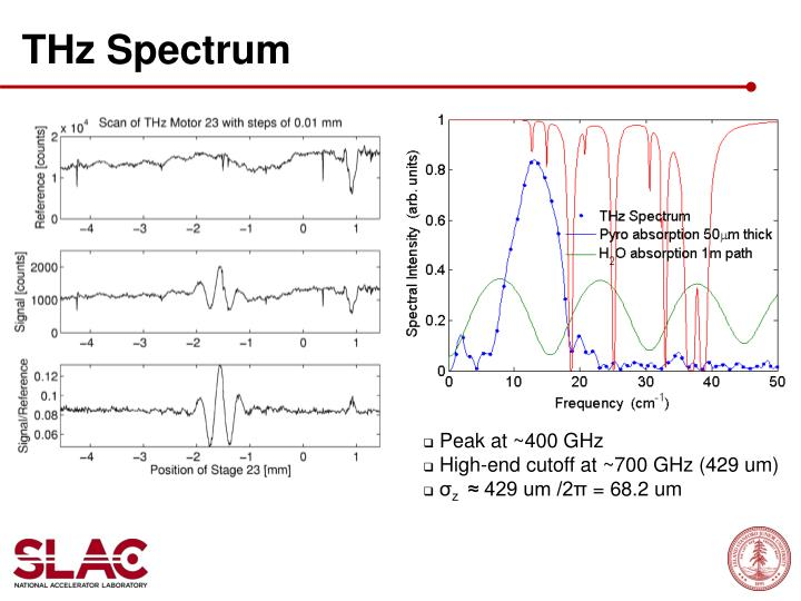 THz Spectrum