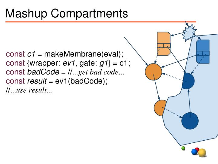 Mashup Compartments