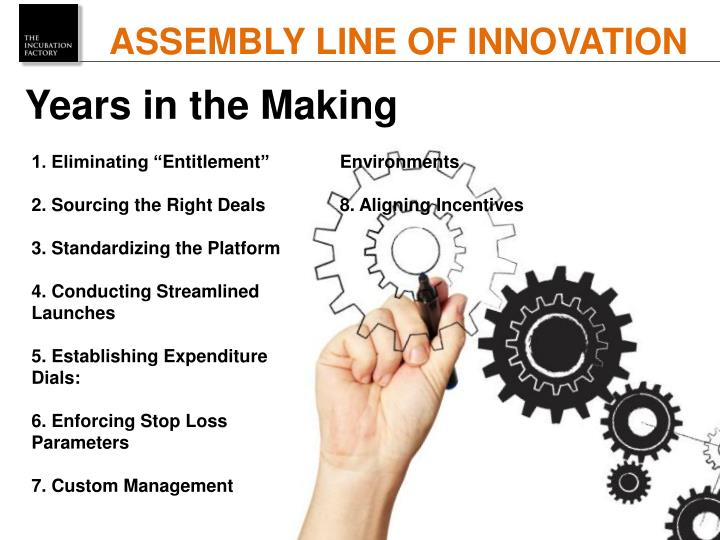 ASSEMBLY LINE OF INNOVATION