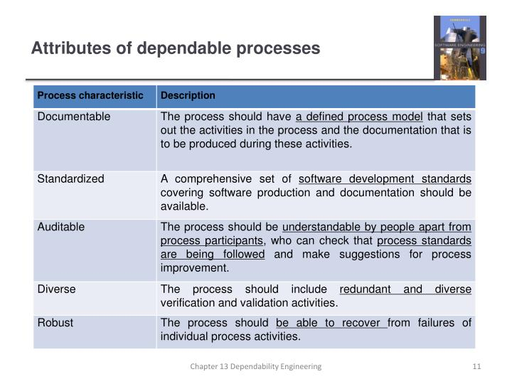 Attributes of dependable processes