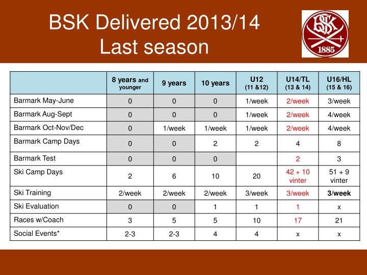BSK Delivered 2013/14