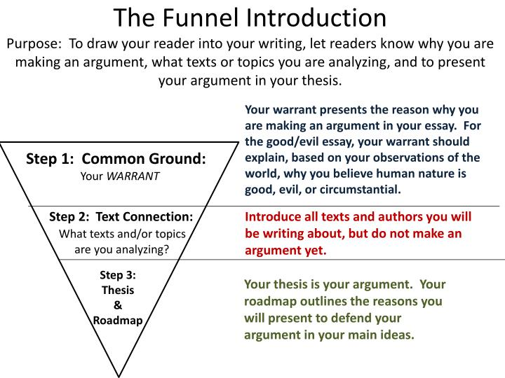 funnel method thesis statement The funnel method of it begins with a statement about its general subject and then moves to a more focussed thesis statement that addresses.