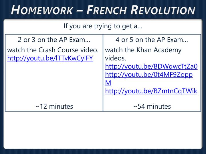 Homework – French Revolution