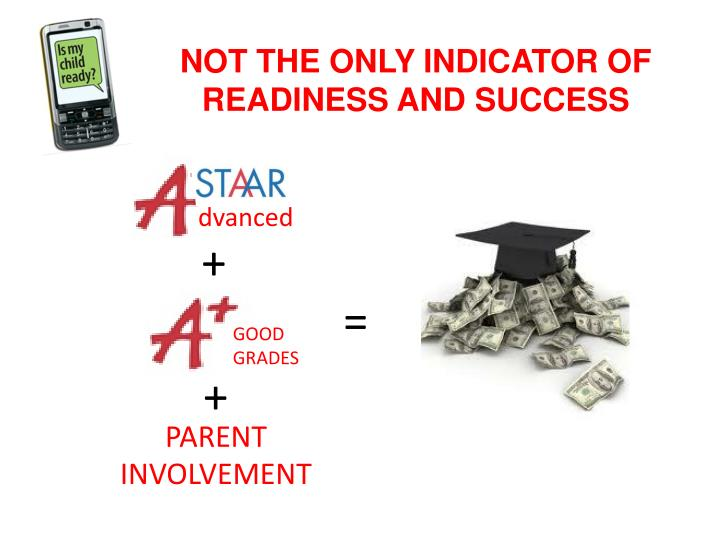 NOT THE ONLY INDICATOR OF READINESS AND SUCCESS