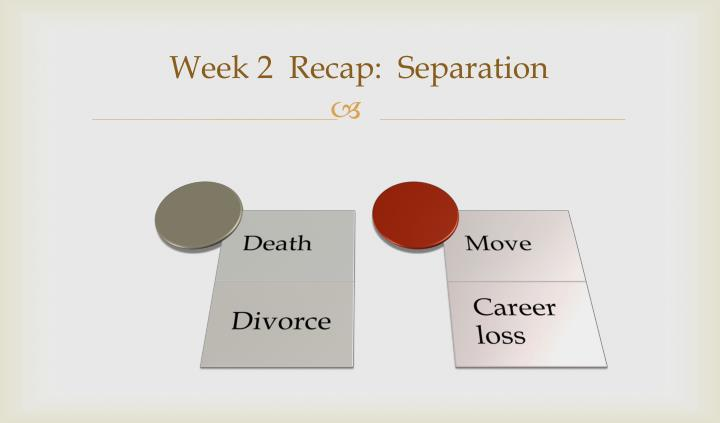 Week 2 recap separation