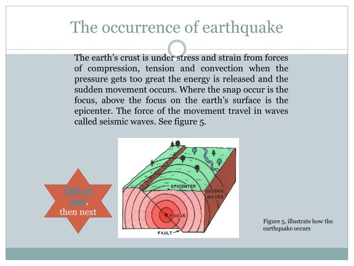 The occurrence of earthquake