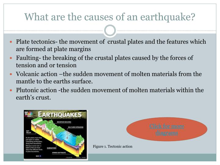 What are the causes of an earthquake?