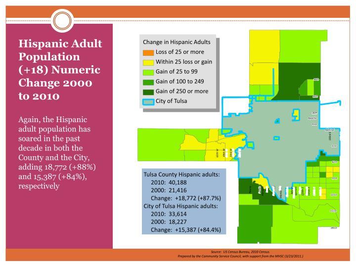 Hispanic Adult Population (+18) Numeric Change 2000 to 2010