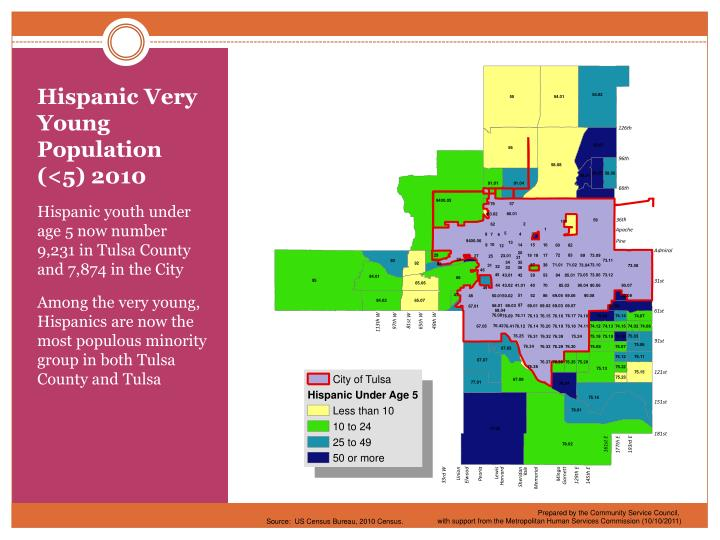 Hispanic Very Young Population (<5) 2010