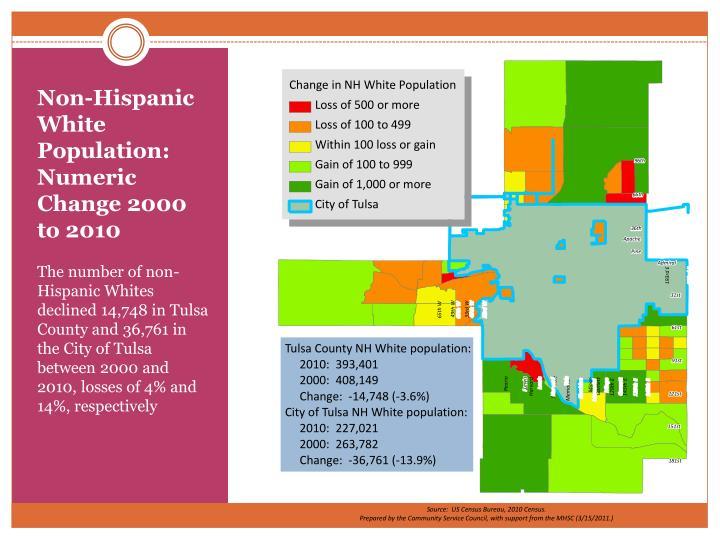 Non-Hispanic White Population: Numeric Change 2000 to 2010