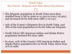 north tulsa key trends hispanic and other races populations