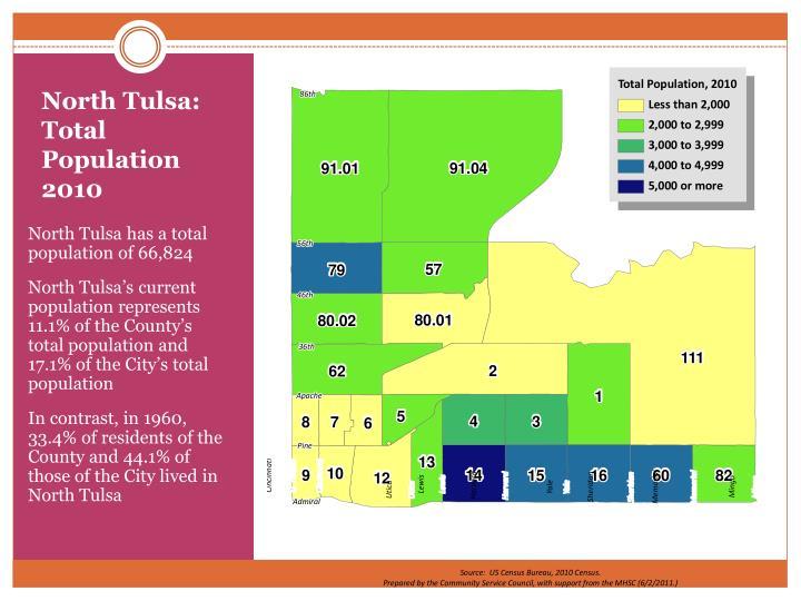 North Tulsa:  Total Population  2010