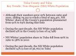 tulsa county and tulsa key trends non hispanic nh white population