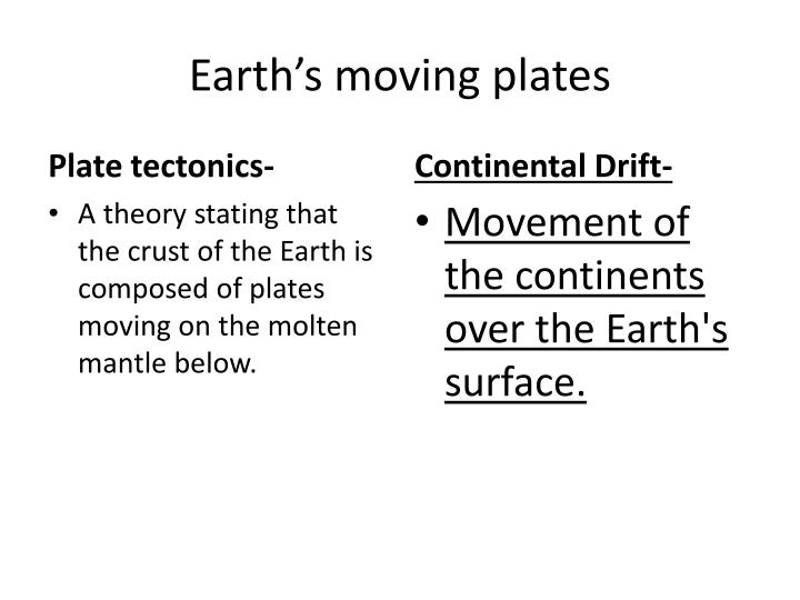 Earth's moving plates