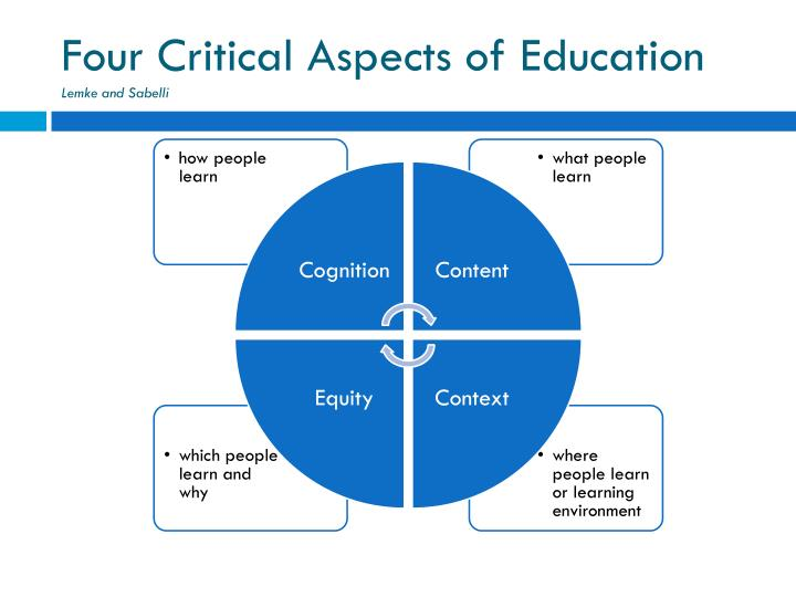 Four Critical Aspects of Education