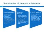 three realms of research in education