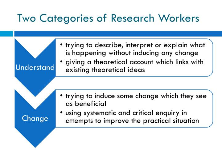Two Categories of Research Workers