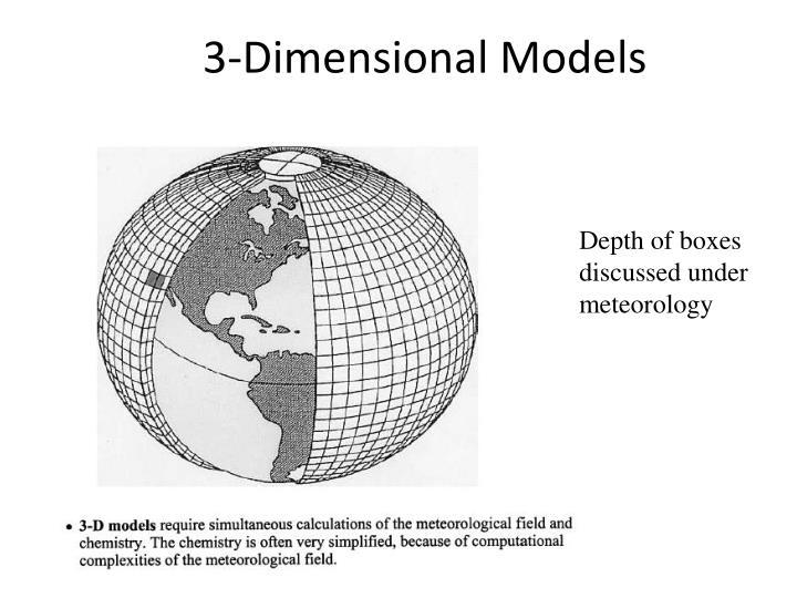 3-Dimensional Models