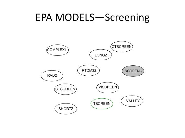 EPA MODELS—Screening