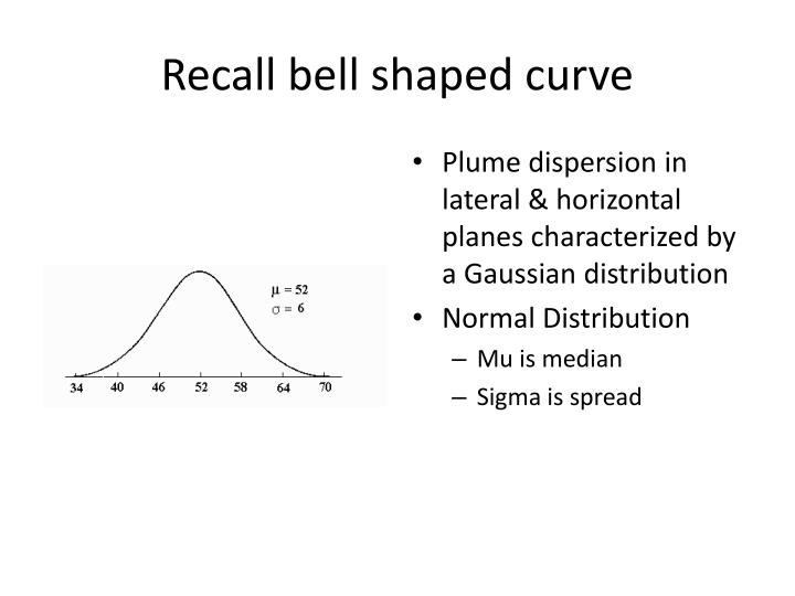Recall bell shaped curve
