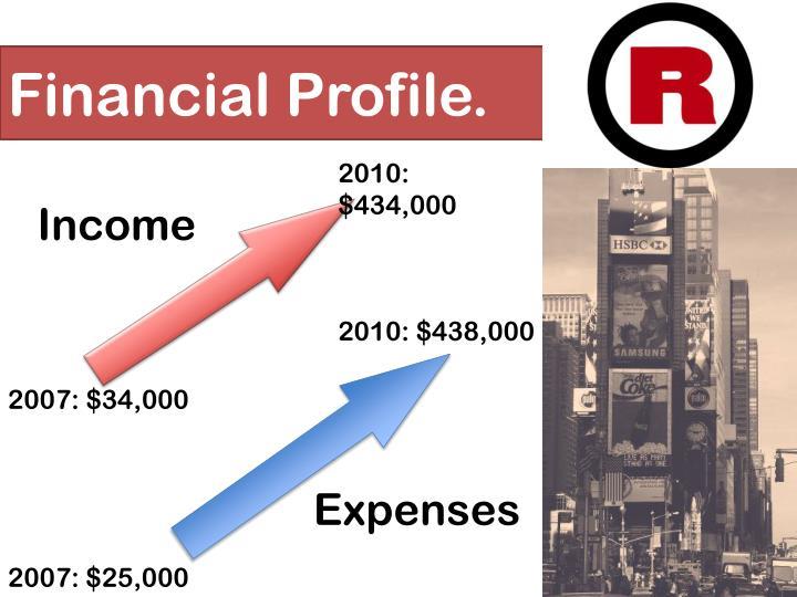 Financial Profile.