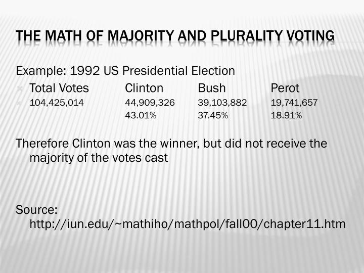 Example: 1992 US Presidential Election