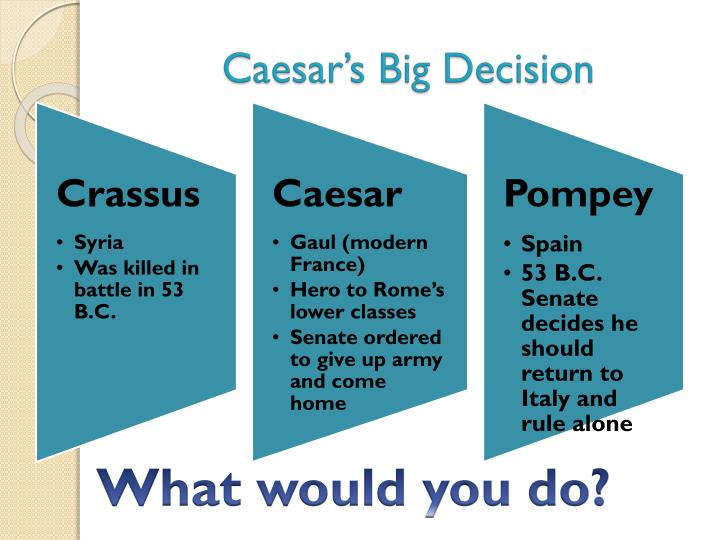Caesar's Big Decision