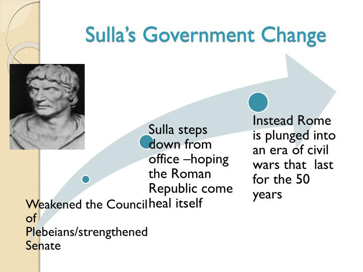 Sulla's Government Change