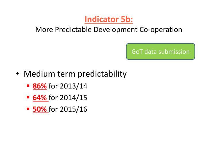 Indicator 5b: