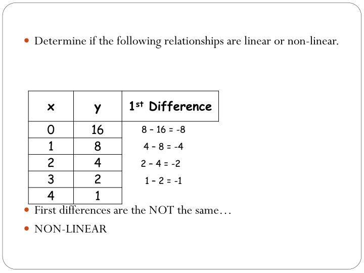 Determine if the following relationships are linear or non-linear.